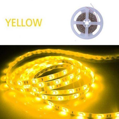 Ταινίες Led - Τροφοδοτικά DC - elemech.gr